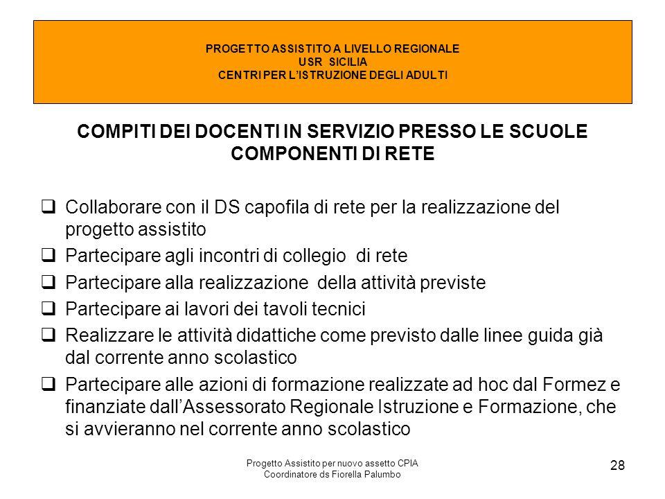 Progetto Assistito per nuovo assetto CPIA Coordinatore ds Fiorella Palumbo 28 COMPITI DEI DOCENTI IN SERVIZIO PRESSO LE SCUOLE COMPONENTI DI RETE  Co