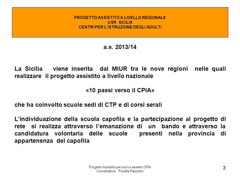 Progetto Assistito per nuovo assetto CPIA Coordinatore Fiorella Palumbo 3 PROGETTO ASSISTITO A LIVELLO REGIONALE USR SICILIA CENTRI PER L'ISTRUZIONE D