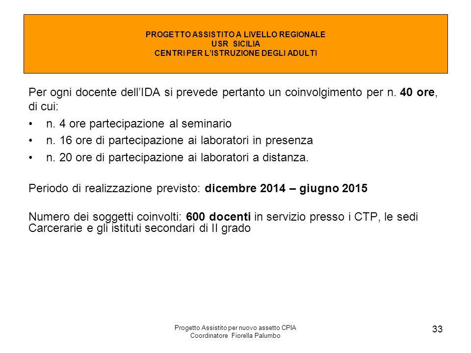 Progetto Assistito per nuovo assetto CPIA Coordinatore Fiorella Palumbo 33 Per ogni docente dell'IDA si prevede pertanto un coinvolgimento per n. 40 o