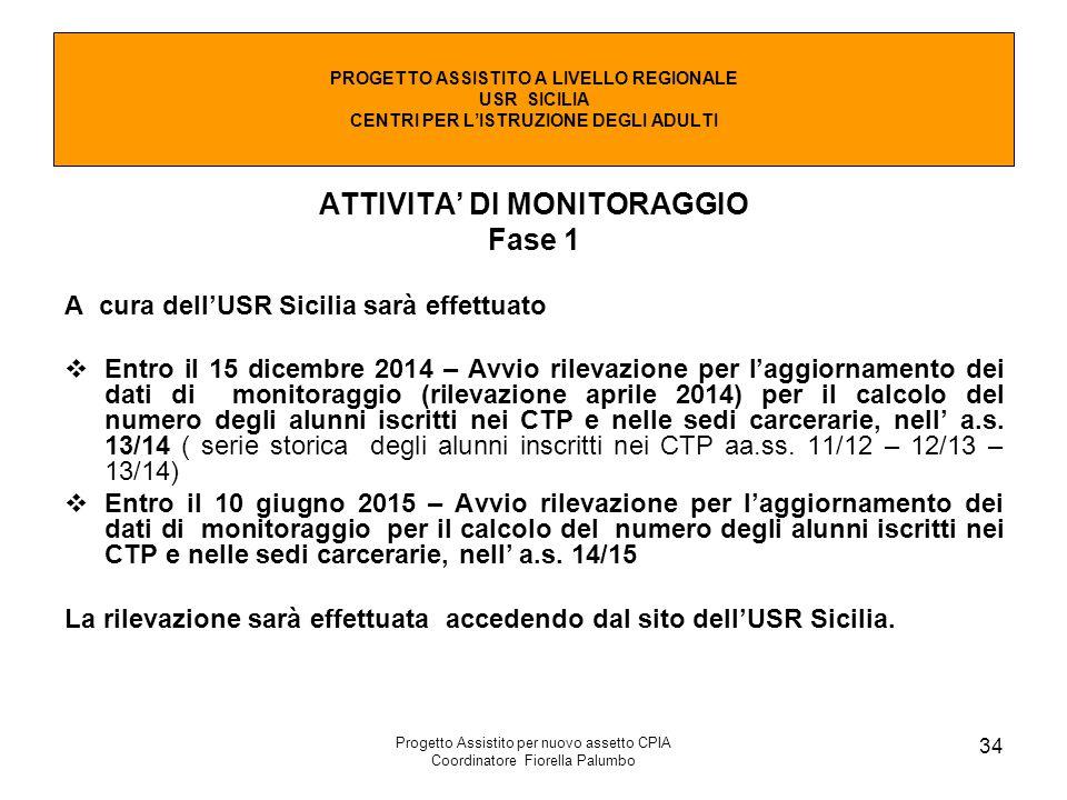 Progetto Assistito per nuovo assetto CPIA Coordinatore Fiorella Palumbo 34 ATTIVITA' DI MONITORAGGIO Fase 1 A cura dell'USR Sicilia sarà effettuato 