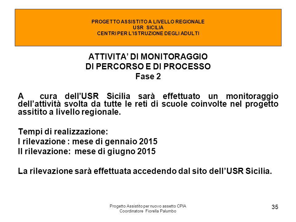 Progetto Assistito per nuovo assetto CPIA Coordinatore Fiorella Palumbo 35 ATTIVITA' DI MONITORAGGIO DI PERCORSO E DI PROCESSO Fase 2 A cura dell'USR