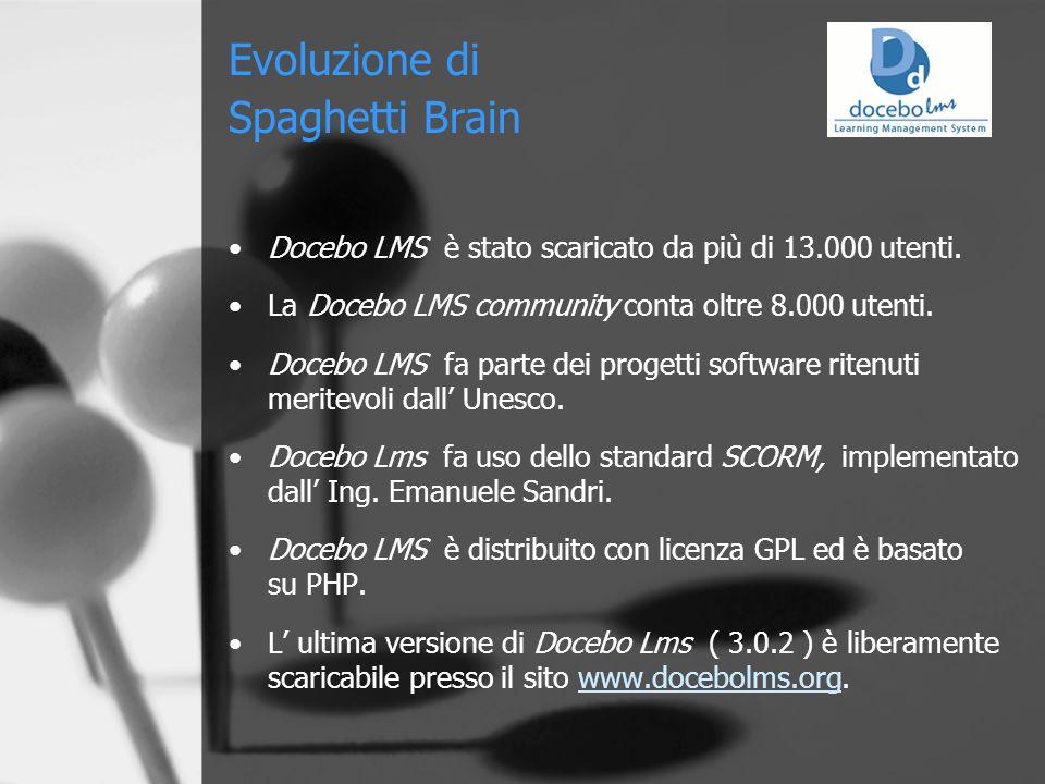 Evoluzione di Spaghetti Brain Docebo LMS è stato scaricato da più di 13.000 utenti.