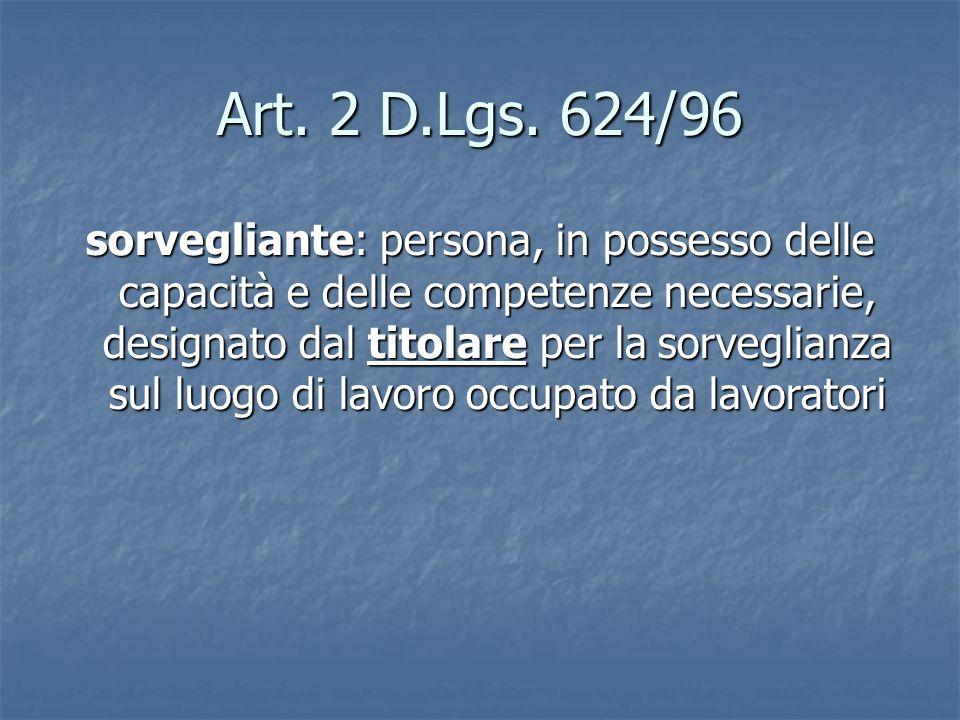 Art.2 D.Lgs.