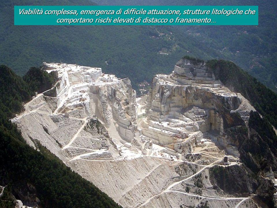 Viabilità complessa, emergenza di difficile attuazione, strutture litologiche che comportano rischi elevati di distacco o franamento…