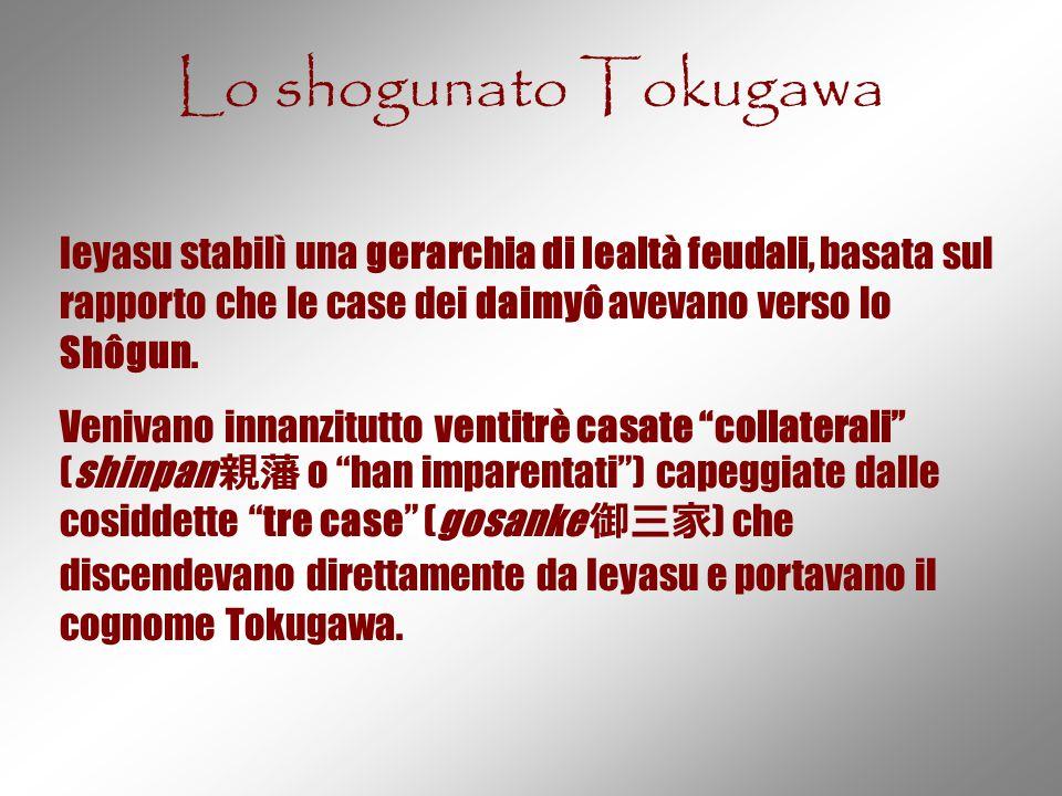 Lo shogunato Tokugawa Ieyasu stabilì una gerarchia di lealtà feudali, basata sul rapporto che le case dei daimyô avevano verso lo Shôgun. Venivano inn