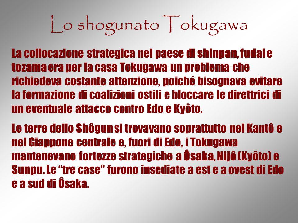 Lo shogunato Tokugawa La collocazione strategica nel paese di shinpan, fudai e tozama era per la casa Tokugawa un problema che richiedeva costante att