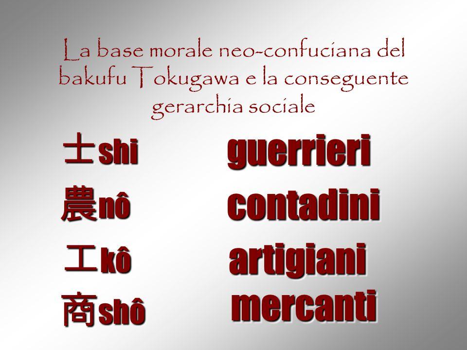 La base morale neo-confuciana del bakufu Tokugawa e la conseguente gerarchia sociale 士 shi 農 nô 工 kô 商 shô guerrieriguerrieri contadinicontadini artig