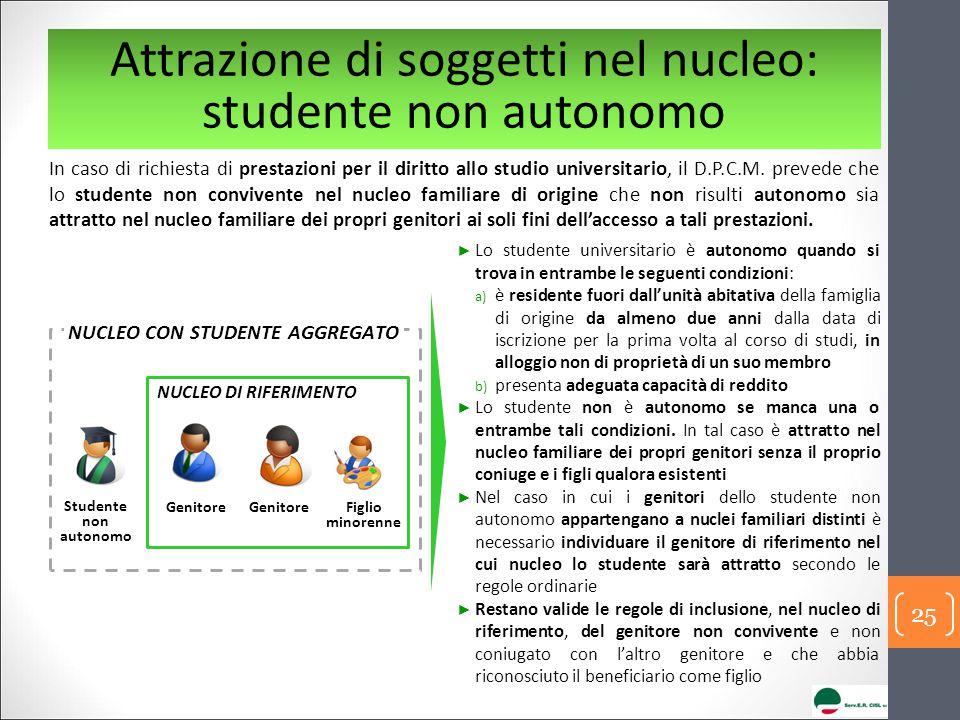Attrazione di soggetti nel nucleo: studente non autonomo In caso di richiesta di prestazioni per il diritto allo studio universitario, il D.P.C.M.