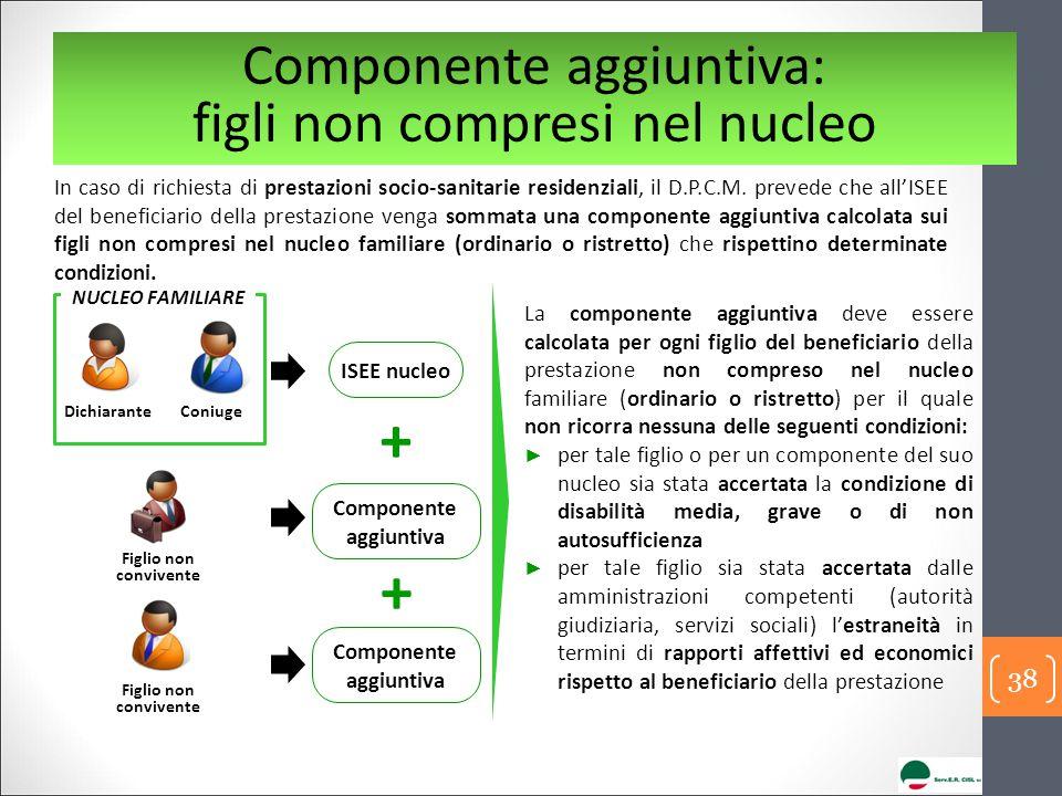 Componente aggiuntiva: figli non compresi nel nucleo In caso di richiesta di prestazioni socio-sanitarie residenziali, il D.P.C.M. prevede che all'ISE