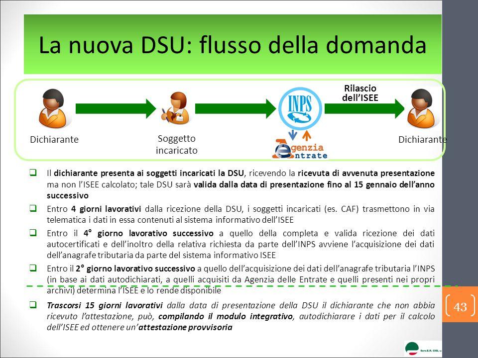 Il dichiarante presenta ai soggetti incaricati la DSU, ricevendo la ricevuta di avvenuta presentazione ma non l'ISEE calcolato; tale DSU sarà valida