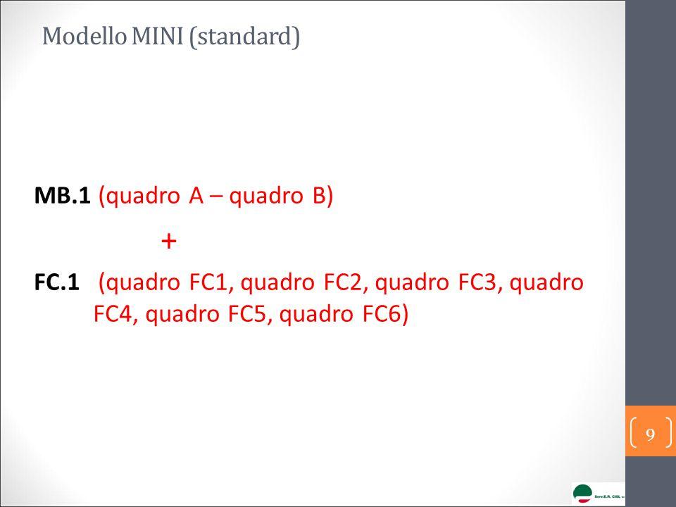 Modello MINI (standard) MB.1 (quadro A – quadro B) + FC.1 (quadro FC1, quadro FC2, quadro FC3, quadro FC4, quadro FC5, quadro FC6) 9