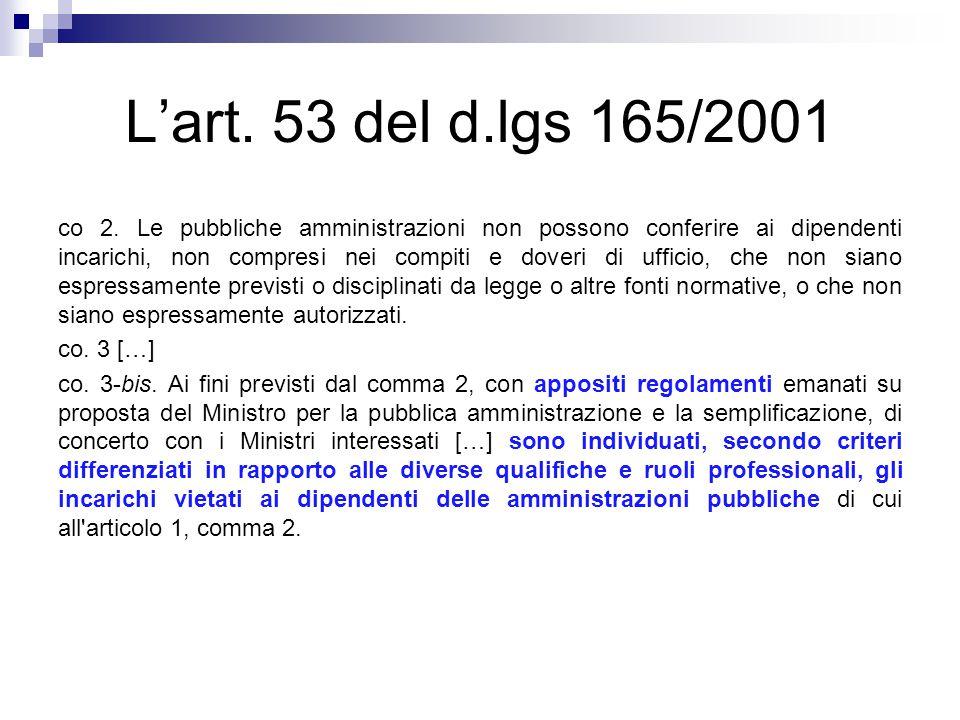 L'art. 53 del d.lgs 165/2001 co 2. Le pubbliche amministrazioni non possono conferire ai dipendenti incarichi, non compresi nei compiti e doveri di uf