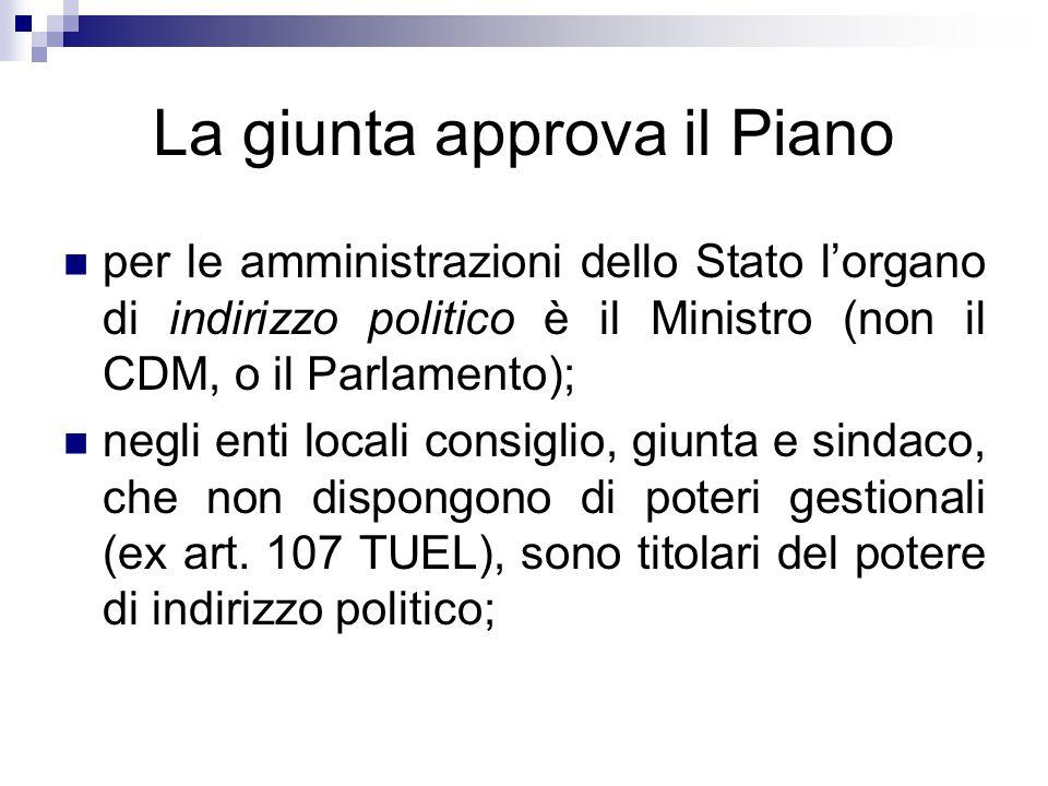 La giunta approva il Piano per le amministrazioni dello Stato l'organo di indirizzo politico è il Ministro (non il CDM, o il Parlamento); negli enti l