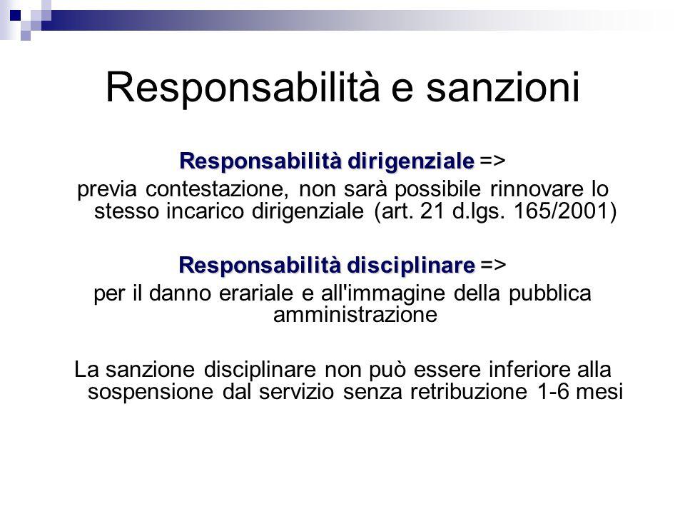 Responsabilità e sanzioni Responsabilità dirigenziale Responsabilità dirigenziale => previa contestazione, non sarà possibile rinnovare lo stesso inca