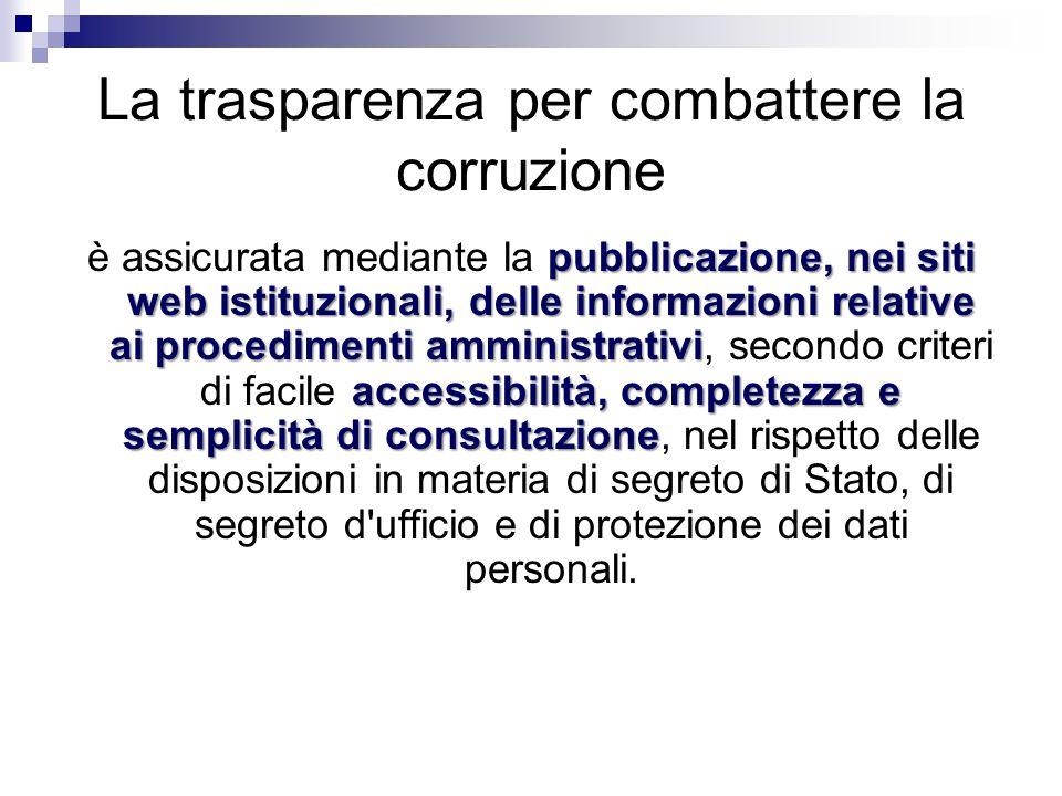 La trasparenza per combattere la corruzione pubblicazione, nei siti web istituzionali, delle informazioni relative ai procedimenti amministrativi acce