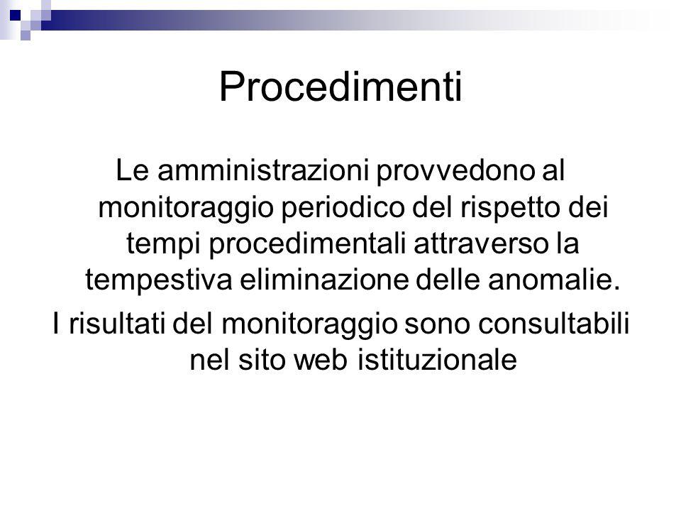 Procedimenti Le amministrazioni provvedono al monitoraggio periodico del rispetto dei tempi procedimentali attraverso la tempestiva eliminazione delle