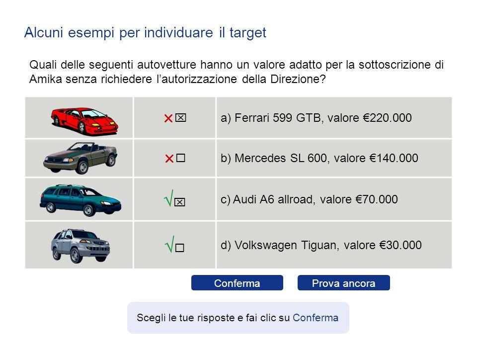 Alcuni esempi per individuare il target  a) Ferrari 599 GTB, valore €220.000  b) Mercedes SL 600, valore €140.000  c) Audi A6 allroad, valore €70.000  d) Volkswagen Tiguan, valore €30.000 Quali delle seguenti autovetture hanno un valore adatto per la sottoscrizione di Amika senza richiedere l'autorizzazione della Direzione.