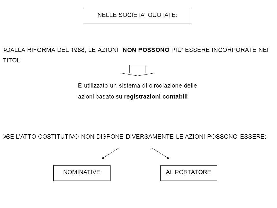 NELLE SOCIETA' QUOTATE:  DALLA RIFORMA DEL 1988, LE AZIONI NON POSSONO PIU' ESSERE INCORPORATE NEI TITOLI È utilizzato un sistema di circolazione delle azioni basato su registrazioni contabili  SE L'ATTO COSTITUTIVO NON DISPONE DIVERSAMENTE LE AZIONI POSSONO ESSERE: NOMINATIVEAL PORTATORE