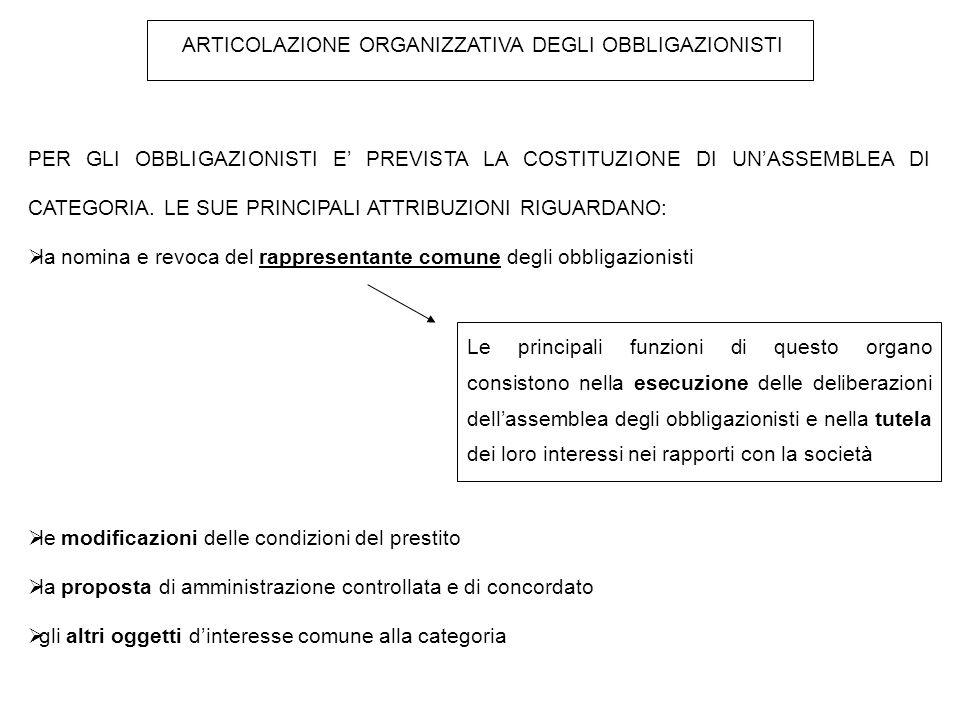 ARTICOLAZIONE ORGANIZZATIVA DEGLI OBBLIGAZIONISTI PER GLI OBBLIGAZIONISTI E' PREVISTA LA COSTITUZIONE DI UN'ASSEMBLEA DI CATEGORIA.