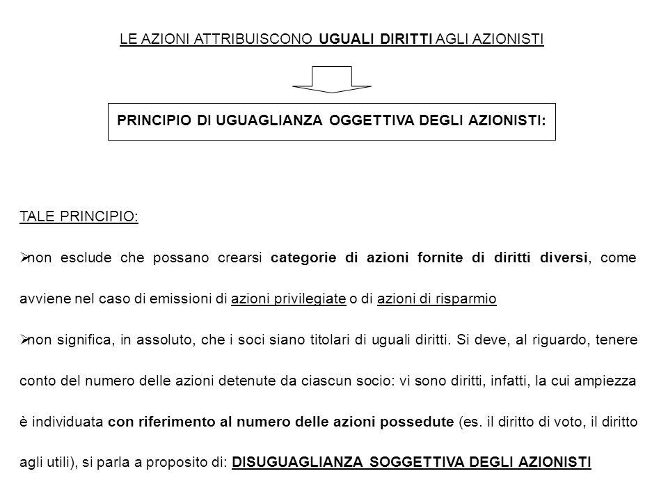 RELAZIONE DEPOSITATA 30 GG PRIMA DELL'ASSEMBLEA VERBALE DELL'ASSEMBLEA DEPOSITATO NEL REGISTRO DELLE IMPRESE LIMITE DEL PRESTITO (O DELLA GARANZIA): UTILI DISTRIBUIBILI E RISERVE DISPONIBILI LE AZIONI DELLA SOCIETÀ NON POSSONO ESSERE DATE IN GARANZIA DAL TERZO DEROGA PER I DIPENDENTI