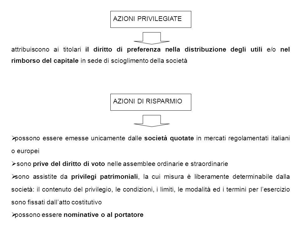 AZIONI PRIVILEGIATE attribuiscono ai titolari il diritto di preferenza nella distribuzione degli utili e/o nel rimborso del capitale in sede di scioglimento della società AZIONI DI RISPARMIO  possono essere emesse unicamente dalle società quotate in mercati regolamentati italiani o europei  sono prive del diritto di voto nelle assemblee ordinarie e straordinarie  sono assistite da privilegi patrimoniali, la cui misura è liberamente determinabile dalla società: il contenuto del privilegio, le condizioni, i limiti, le modalità ed i termini per l'esercizio sono fissati dall'atto costitutivo  possono essere nominative o al portatore