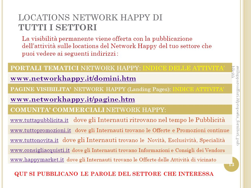 LOCATIONS NETWORK HAPPY DI TUTTI I SETTORI La visibilità permanente viene offerta con la pubblicazione dell'attività sulle locations del Network Happy