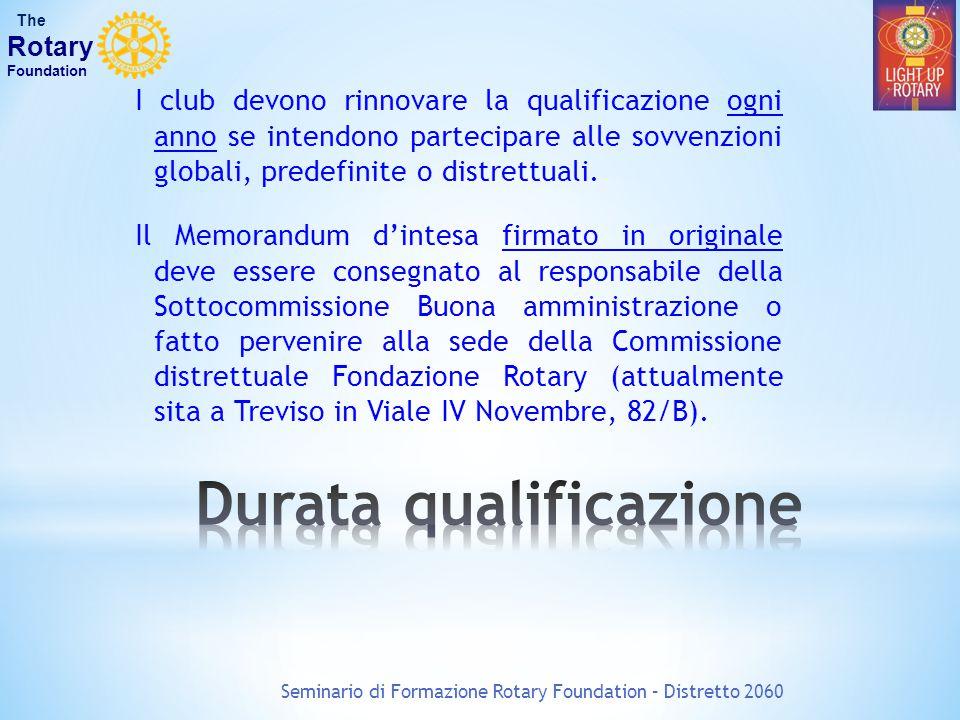 Seminario di Formazione Rotary Foundation – Distretto 2060 The Rotary Foundation I club devono rinnovare la qualificazione ogni anno se intendono partecipare alle sovvenzioni globali, predefinite o distrettuali.