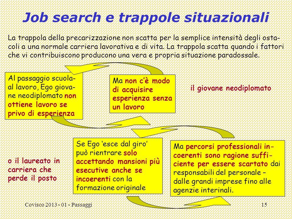 Covisco 2013 - 01 - Passaggi15 Job search e trappole situazionali La trappola della precarizzazione non scatta per la semplice intensità degli osta- coli a una normale carriera lavorativa e di vita.