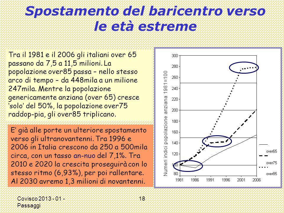 Covisco 2013 - 01 - Passaggi 18 Spostamento del baricentro verso le età estreme Tra il 1981 e il 2006 gli italiani over 65 passano da 7,5 a 11,5 milio