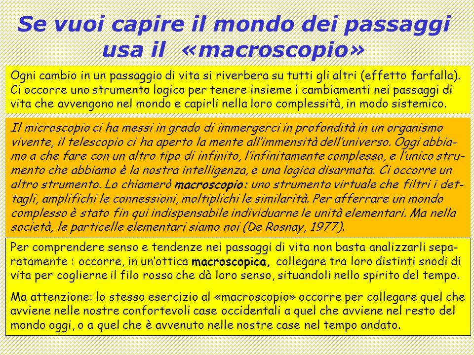 Covisco 20139 [1] P ASSAGGI E C ORSI DI VITA : CHANGING FRAMES C HIAVI DI LETTURA DEL CAMBIAMENTO [2, 9] D INAMICHE TRA GENERAZIONI [3, 4] M ODELLI FAMILIARI L OGICHE NON STANDARD DI FORMAZIONE SCELTE [5] V IE D ' USCITA STANDARD DAL PRISONER DILEMMA [6] S TATI D ' ANIMO E MOODS DI CRISI [7, 8] I DENTITÀ, D ISCONFERMA, E ES A GEING, DEPENDENCY E NODI DI POLICY [10] A GEING E SOSTENIBILITÀ DEL WELFARE [11,12] A GEING E ORGANIZZAZIONE DELLO SPAZIO [13,14] P OVERTÀ COME STATO E COME PROCESSO [15,16] P SICHIATRIA : RADIOGRAFIA DI UN PROCESSO DI SCELTA PUBBLICA Pensare il corso come un Hub