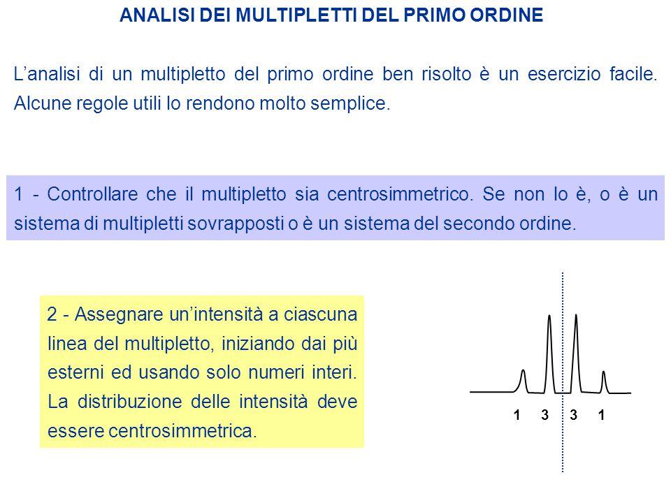 ANALISI DEI MULTIPLETTI DEL PRIMO ORDINE 1 - Controllare che il multipletto sia centrosimmetrico. Se non lo è, o è un sistema di multipletti sovrappos