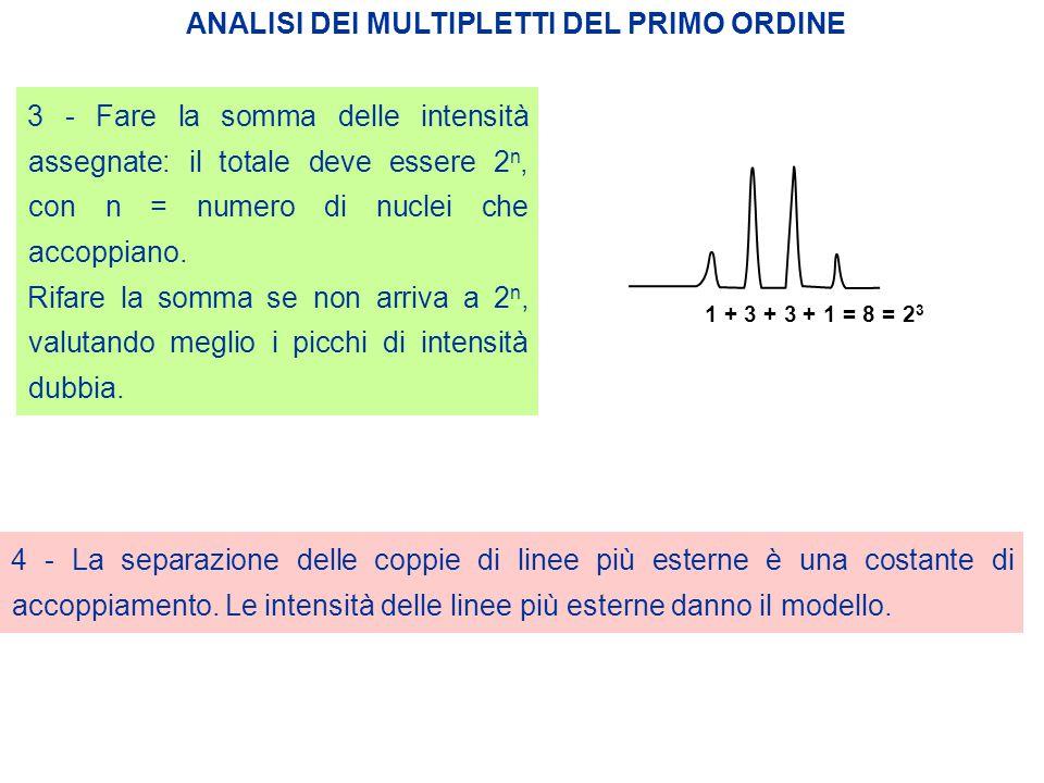 ANALISI DEI MULTIPLETTI DEL PRIMO ORDINE 3 - Fare la somma delle intensità assegnate: il totale deve essere 2 n, con n = numero di nuclei che accoppiano.