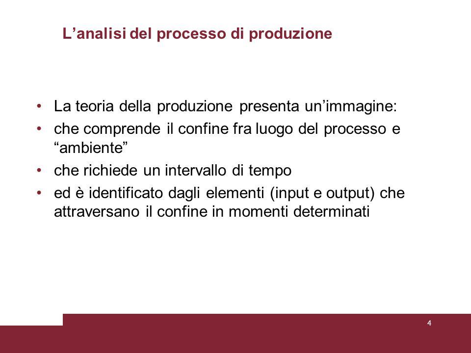 L'analisi del processo di produzione La teoria della produzione presenta un'immagine: che comprende il confine fra luogo del processo e ambiente che richiede un intervallo di tempo ed è identificato dagli elementi (input e output) che attraversano il confine in momenti determinati 4