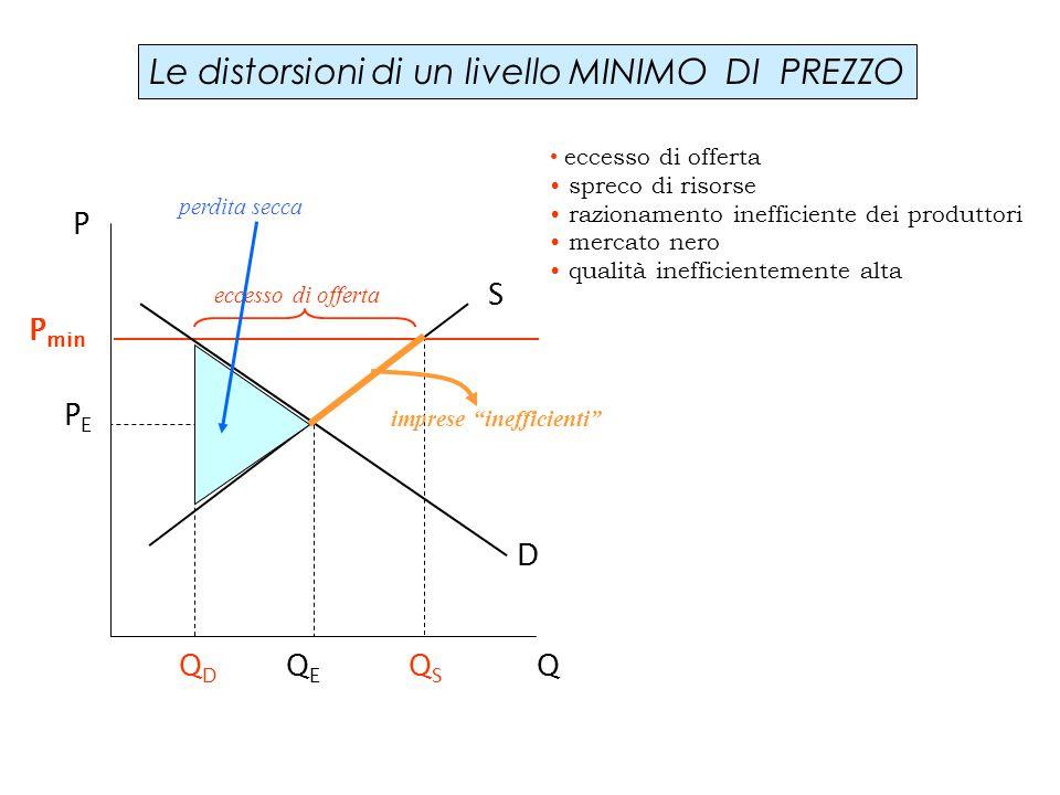 t:aliquota perdita secca 0 t:aliquota T: gettito 0 T max t* curva di Laffer