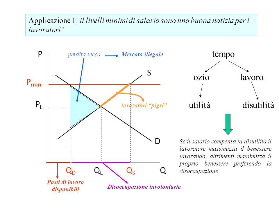 I controlli sulla quantità: le QUOTE LIMITE DI QUOTA La massima quantità di un bene che può essere legalmente scambiata nel mercato (sistema delle LICENZE).