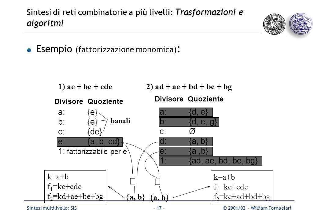 Sintesi multilivello: SIS© 2001/02 - William Fornaciari- 17 - Esempio (fattorizzazione monomica) : 1) ae + be + cde2) ad + ae + bd + be + bg a:{d, e} b:{d, e, g} c:Ø d:{a, b} e:{a,b} 1:{ad, ae, bd, be, bg} a:{e} b:{e} c:{de} e:{a, b, cd} 1: fattorizzabile per e {a, b} k=a+b f 1 =ke+cde f 2 =ke+ad+bd+bg k=a+b f 1 =ke+cde f 2 =kd+ae+be+bg banali Divisore Quoziente   Sintesi di reti combinatorie a più livelli: Trasformazioni e algoritmi Divisore Quoziente