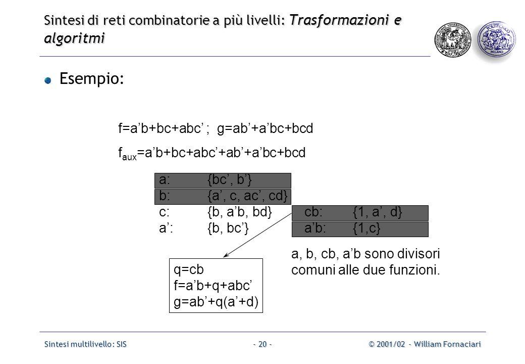 Sintesi multilivello: SIS© 2001/02 - William Fornaciari- 20 - Esempio: f=a'b+bc+abc' ; g=ab'+a'bc+bcd f aux =a'b+bc+abc'+ab'+a'bc+bcd a:{bc', b'} b:{a', c, ac', cd} c:{b, a'b, bd}cb:{1, a', d} a':{b, bc'}a'b:{1,c} q=cb f=a'b+q+abc' g=ab'+q(a'+d) a, b, cb, a'b sono divisori comuni alle due funzioni.