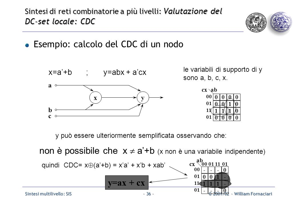 Sintesi multilivello: SIS© 2001/02 - William Fornaciari- 36 - Esempio: calcolo del CDC di un nodo xy a b c x=a'+b ;y=abx + a'cx le variabili di supporto di y sono a, b, c, x.