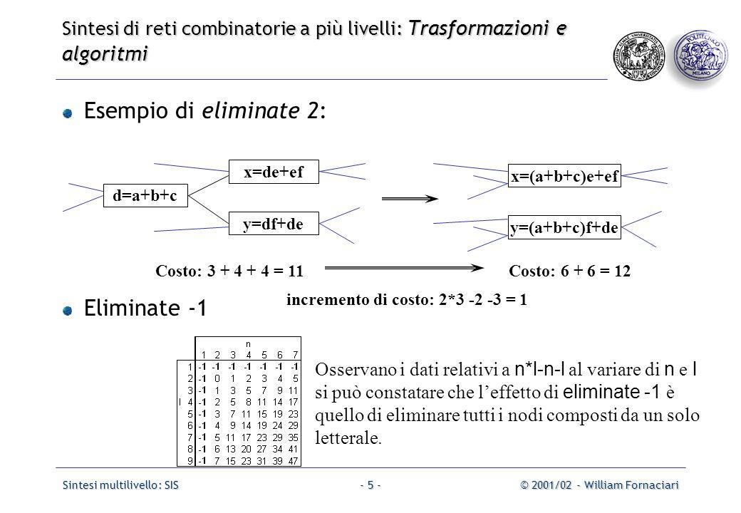 Sintesi multilivello: SIS© 2001/02 - William Fornaciari- 26 - Sintesi di reti combinatorie a più livelli: Trasformazioni e algoritmi Esempio di applicazione di gkx (X2.eqn) (costo finale: lit(sop)=67 lits(fac)=64)