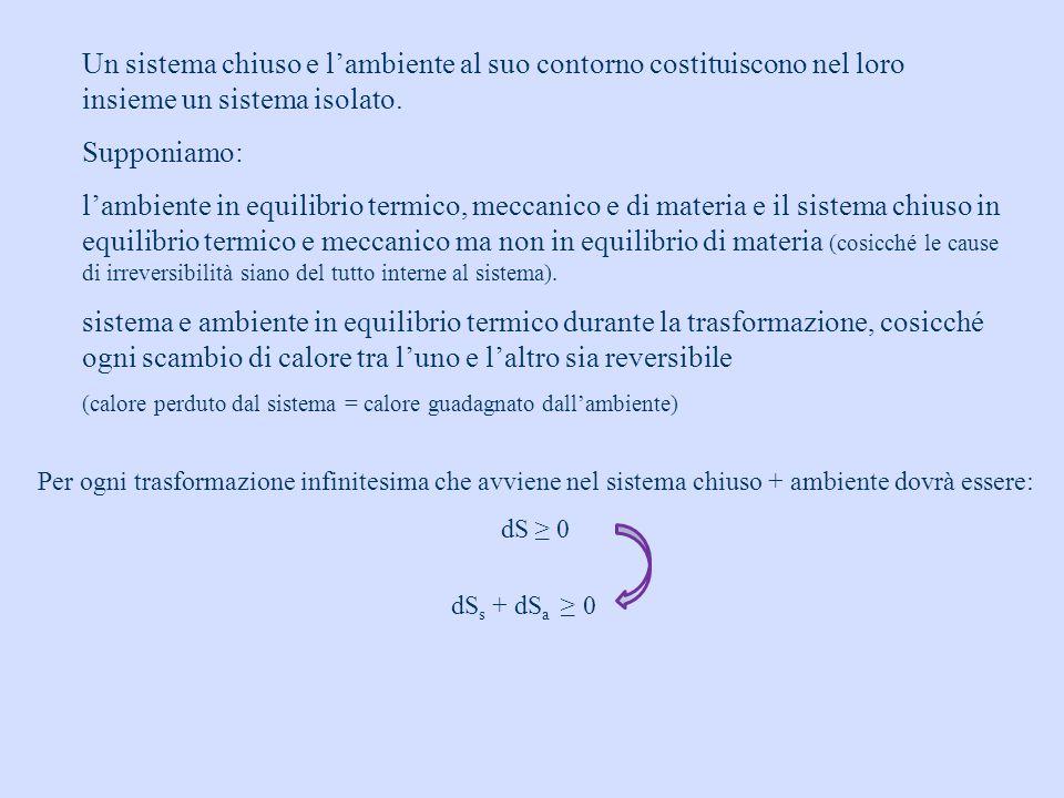 Criterio di spontaneità per un sistema chiuso, in base a funzioni e variabili di stato del sistema stesso, escludendo l'ambiente.