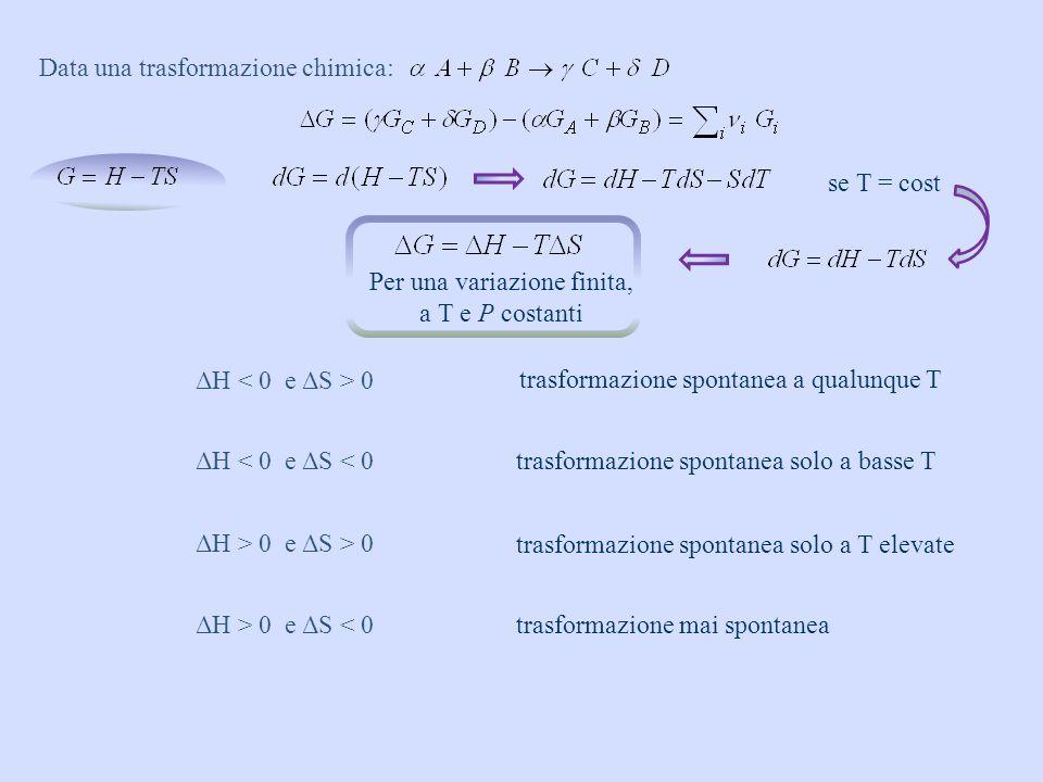 Dipendenza di G da P e T: Sostanze pure T = cost Per solidi e liquidi Per i gas Energia libera molare