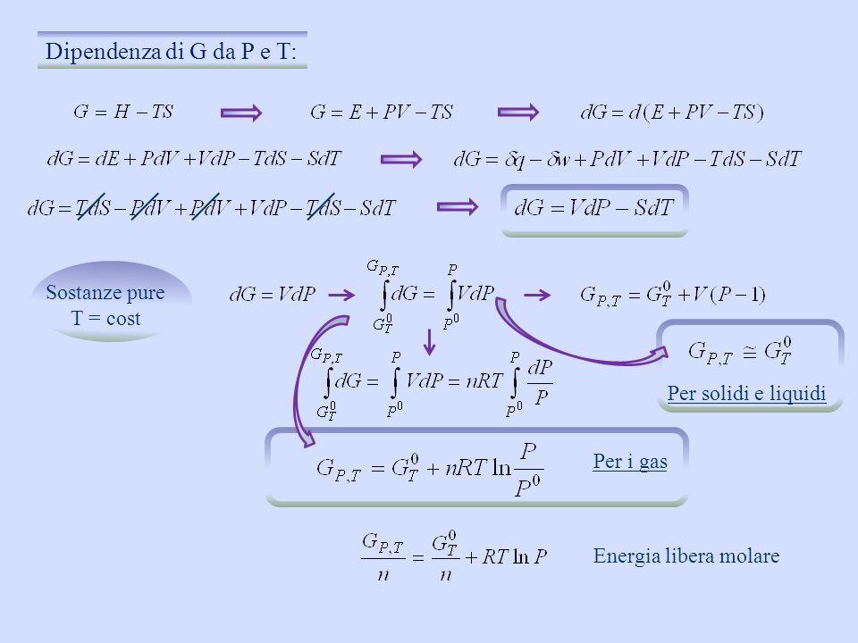 Per il componente i-esimo della miscela: Miscele Energia libera molare parziale: il potenziale chimico Miscele di gas ideali Pressione parziale (con X i frazione molare)