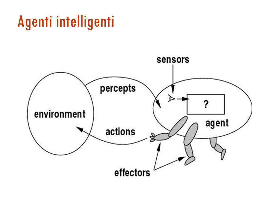 Definizione di intelligenza Qualità mentale che consiste nell'abilità di apprendere dall'esperienza, di adattarsi a nuove situazioni, comprendere e gestire concetti astratti.