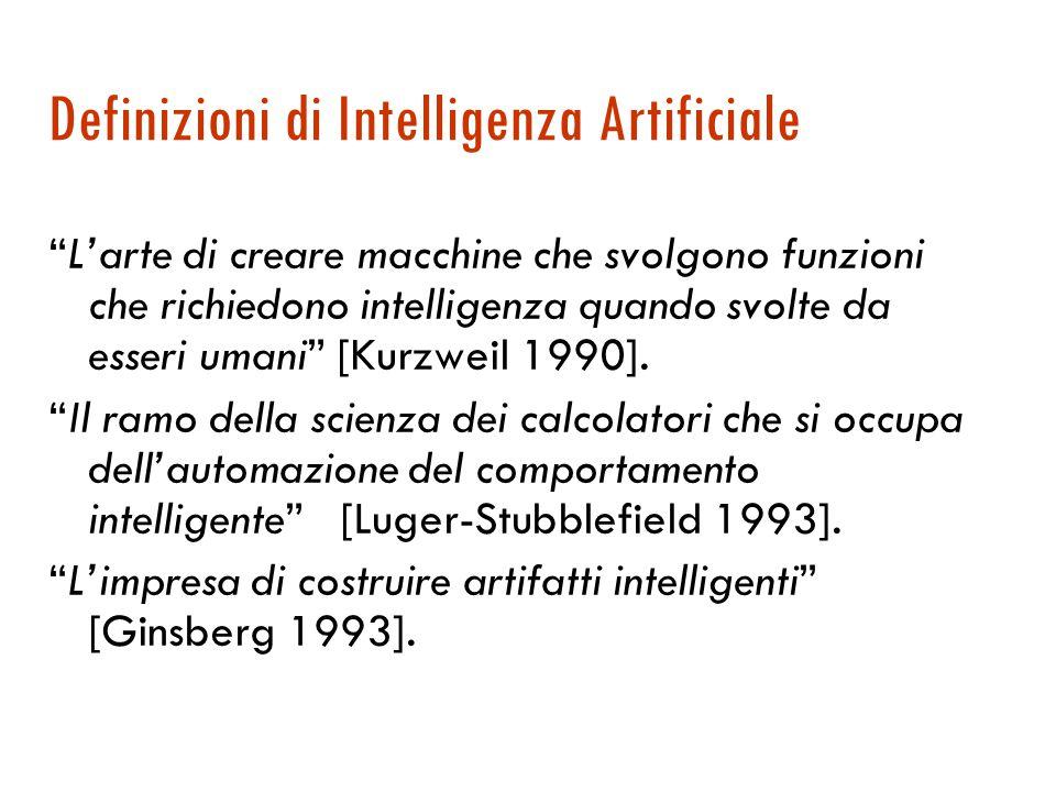 Definizioni di Intelligenza Artificiale L'arte di creare macchine che svolgono funzioni che richiedono intelligenza quando svolte da esseri umani [Kurzweil 1990].