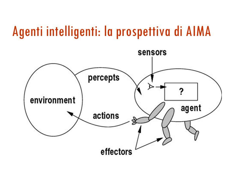 Pagine Web Pagina del corso http://www.di.unipi.it/~simi/AI/SI2006/ Pagina del libro http://aima.cs.berkeley.edu/