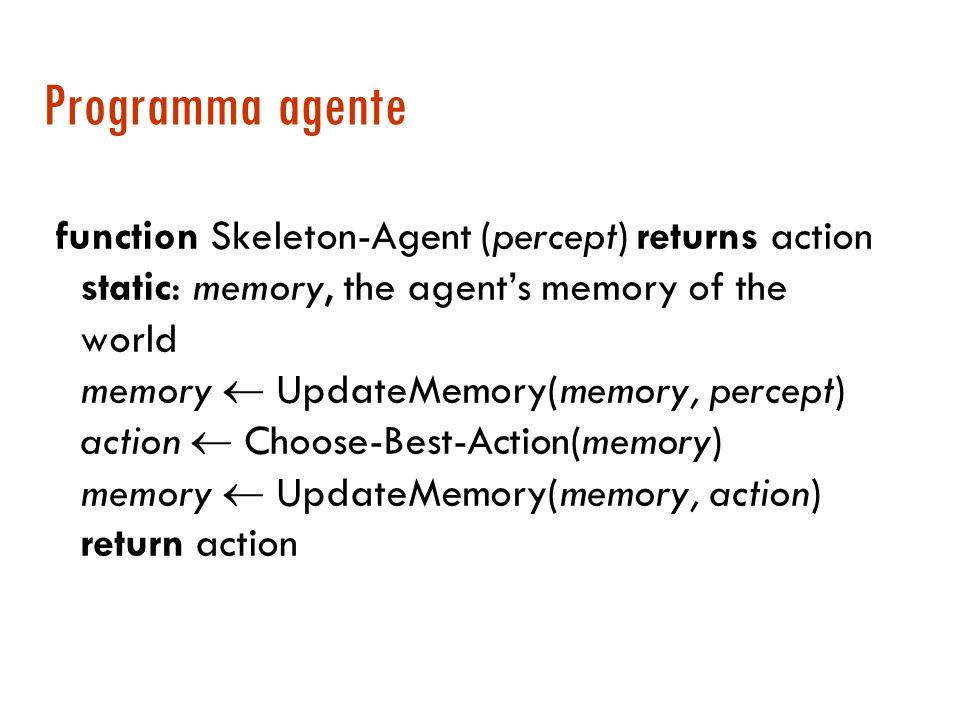 Struttura di un agente Agente = Architettura + Programma Ag: P  Az percezioni azioni Il programma dell'agente implementa la funzione Ag