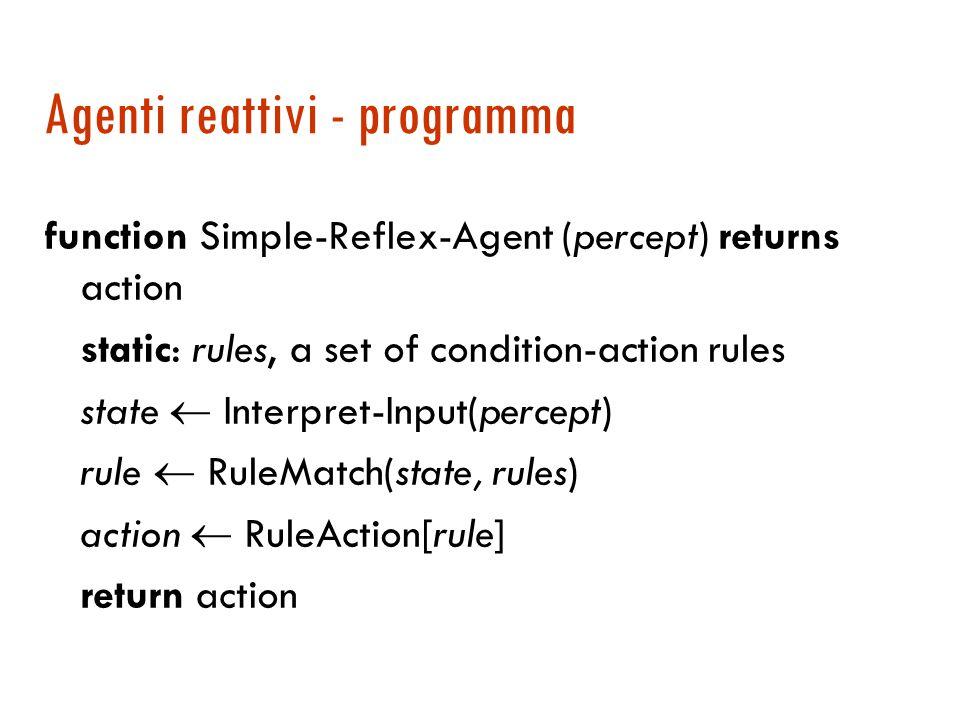 Agenti reattivi semplici Agiscono per riflesso e sono dotati di regole condizione  azione