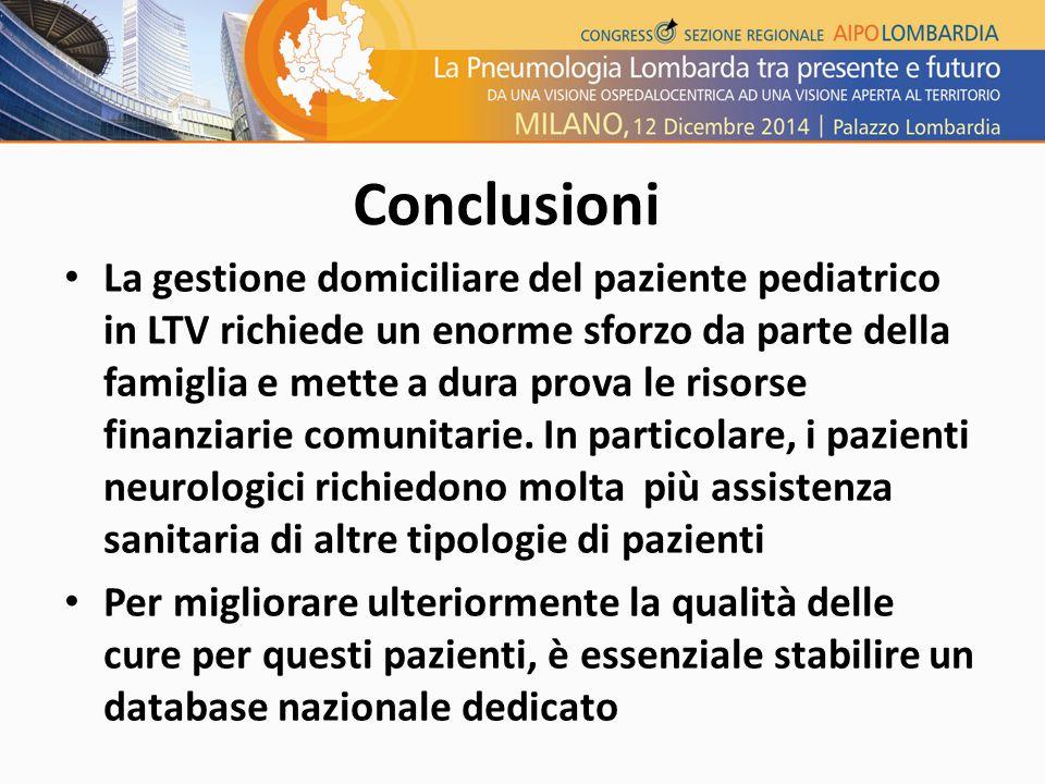 Conclusioni La gestione domiciliare del paziente pediatrico in LTV richiede un enorme sforzo da parte della famiglia e mette a dura prova le risorse finanziarie comunitarie.