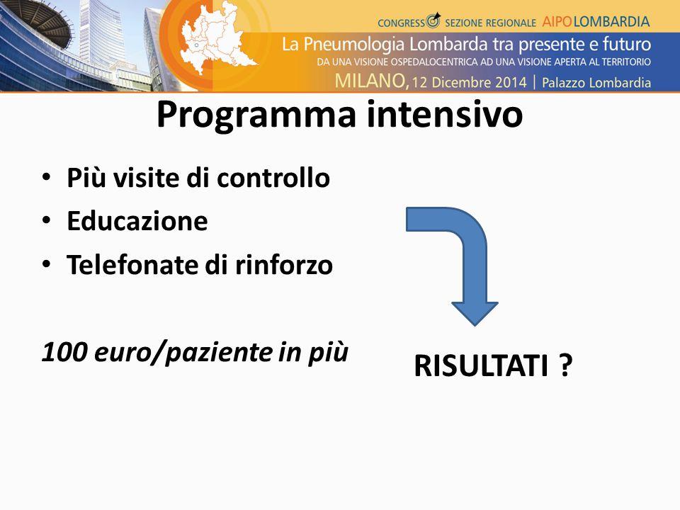 Programma intensivo Più visite di controllo Educazione Telefonate di rinforzo 100 euro/paziente in più RISULTATI ?
