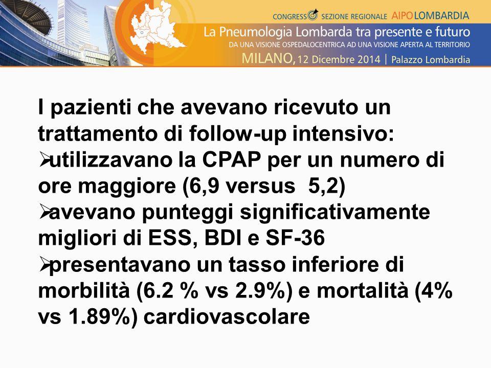 I pazienti che avevano ricevuto un trattamento di follow-up intensivo:  utilizzavano la CPAP per un numero di ore maggiore (6,9 versus 5,2)  avevano punteggi significativamente migliori di ESS, BDI e SF-36  presentavano un tasso inferiore di morbilità (6.2 % vs 2.9%) e mortalità (4% vs 1.89%) cardiovascolare